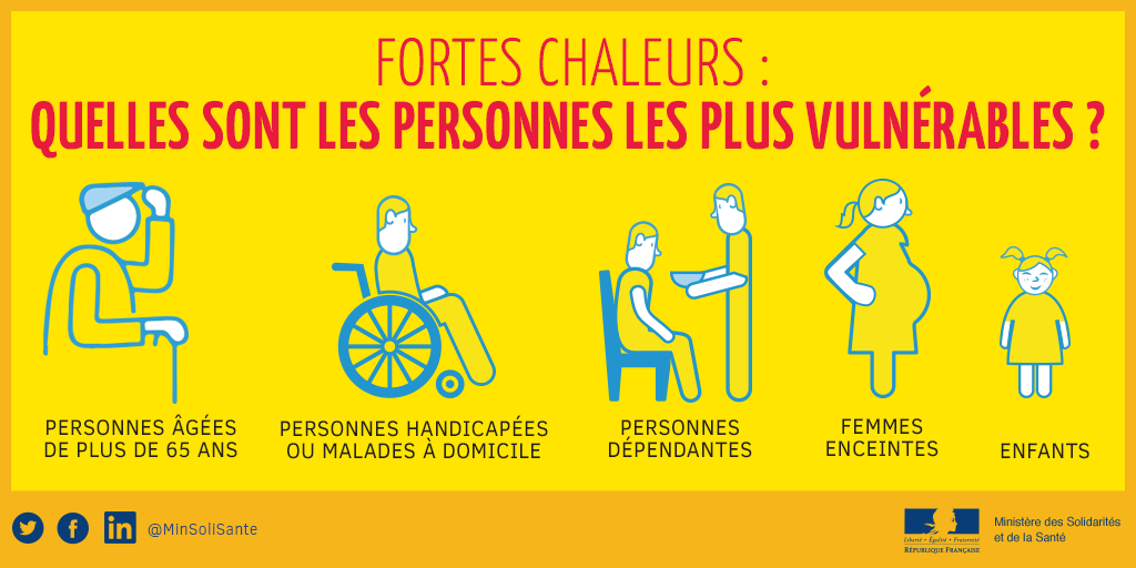 PREVENTION CANICULE